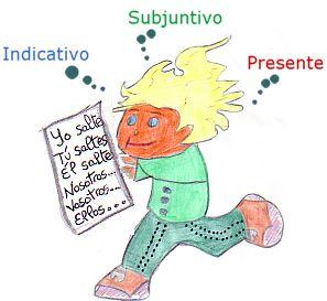 Resultado de imagen de verbo subjuntivo caricatura