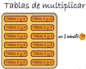 Tablas_1M1