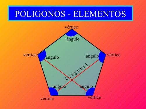 poligonos-1-728